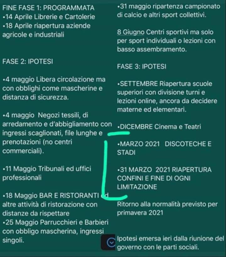Riaperture Discoteche Roma CoronaVirus: Come Dove Quando